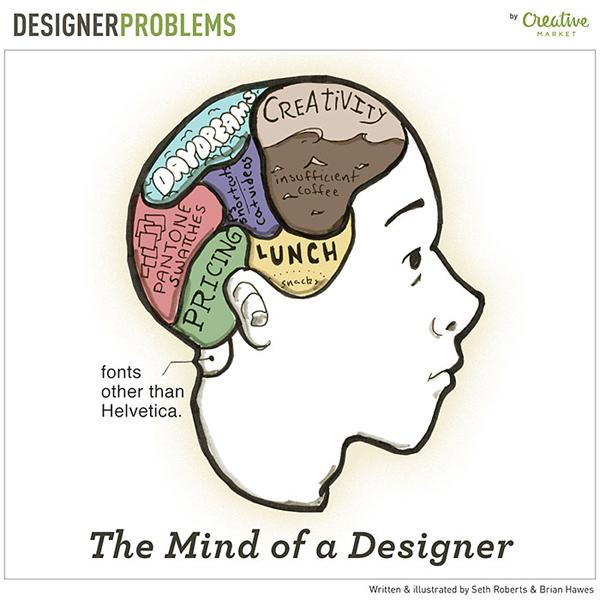 Problemas dos designers em imagens